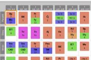 Rozvrhy hodin jednotlivých tříd